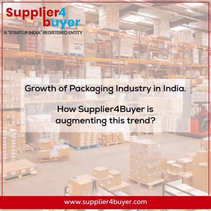 Growth of Packaging Industry in India